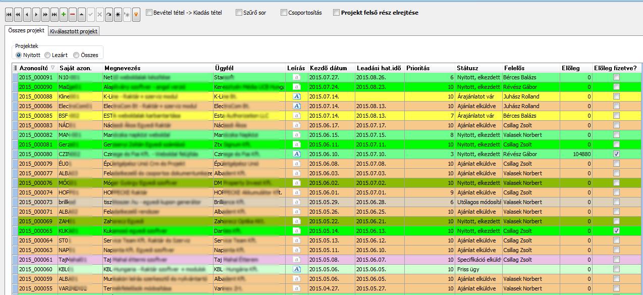 Projektmenedzsment szoftver : projekt kezelés fő ablak